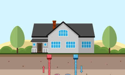 future of geothermal for home building
